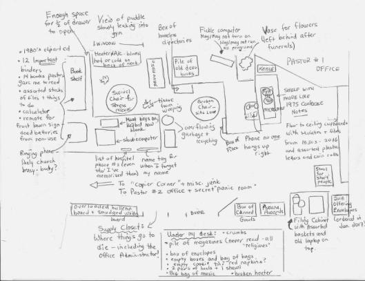 Chuch Office Sketch (800x617)